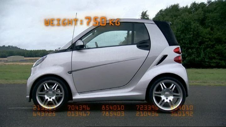 Imcdb 2008 smart fortwo brabus 451 in richard hammonds top 2008 smart fortwo brabus 451 altavistaventures Image collections