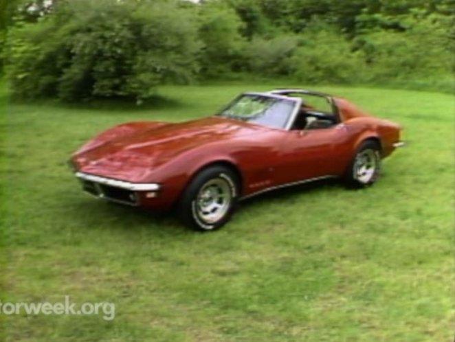 Imcdb 1968 Chevrolet Corvette C3 In Motorweek 1981 2018